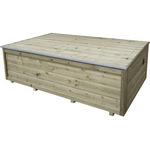 Lutrabox opbergbox 170cm 2 gasveren
