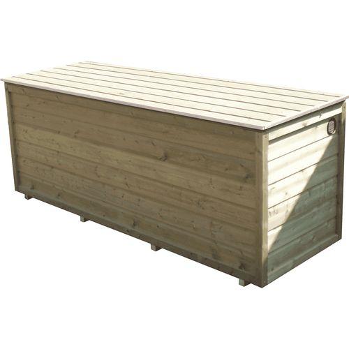 Lutrabox opbergbox 200cm 2 gasveren